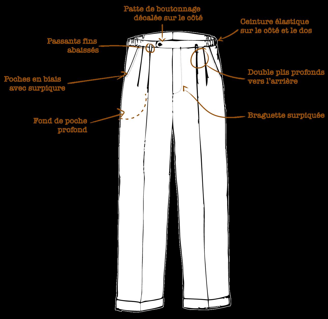 Des détails tailleur et un style fort
